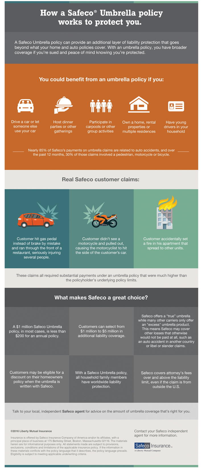 safeco insurance claims - 710×1641